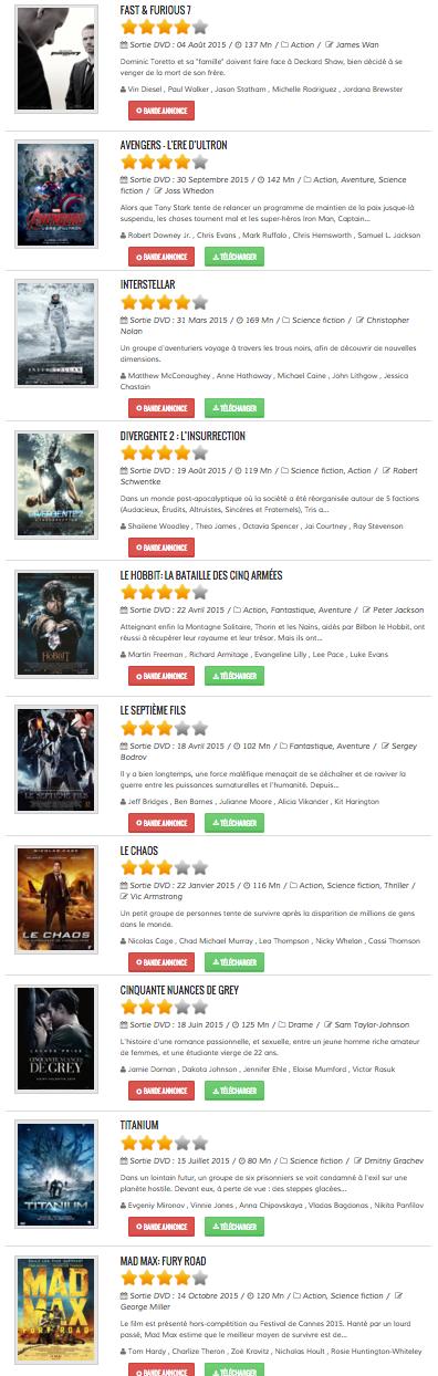 Meilleurs Films 2015