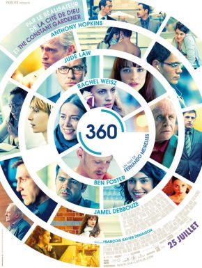 DVD 360