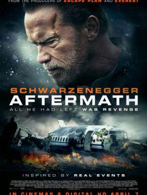 DVD Aftermath